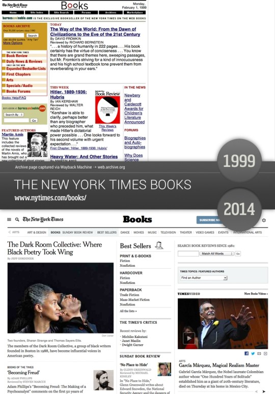 Book sites in the old days - The New York Times Books