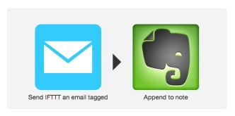 IFTTT - collect text snippets in a single note on Evernote