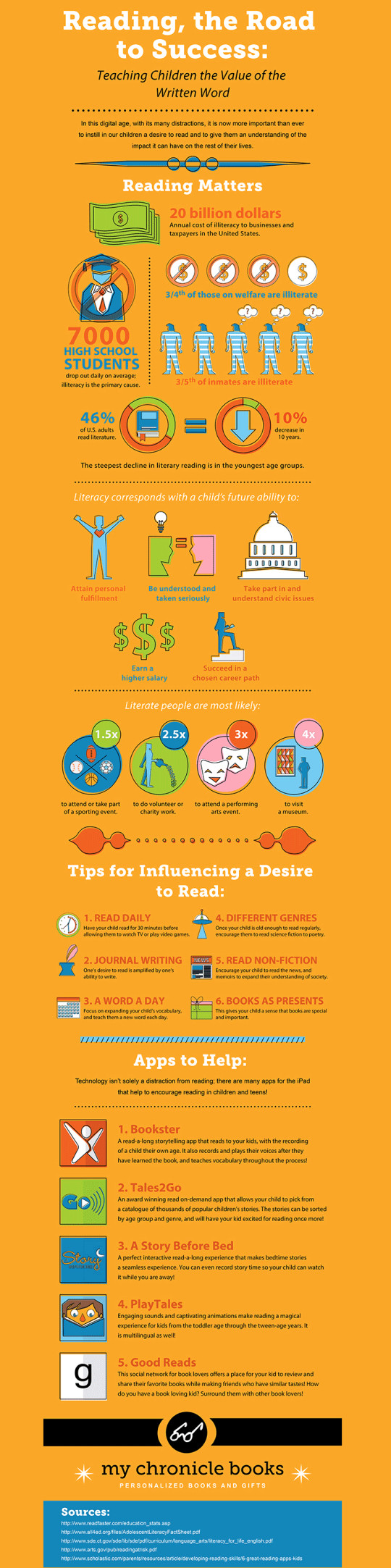 Reading is the road to success - infographic