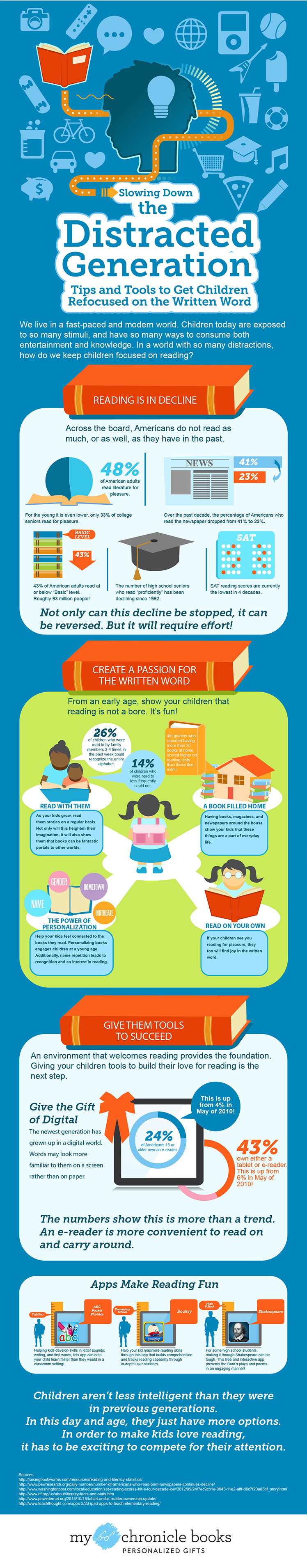 Refocus on reading infographic