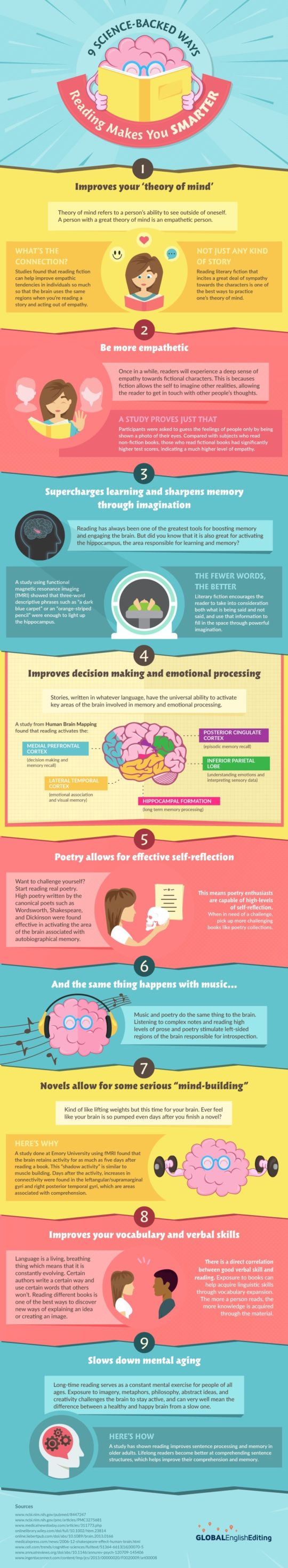 Science-backed ways reading makes you smarter and better #infographic