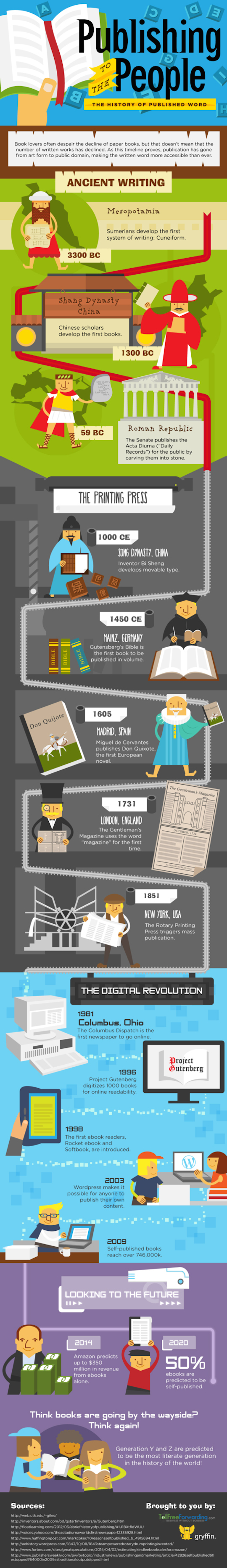 The timeline of published word - infographic