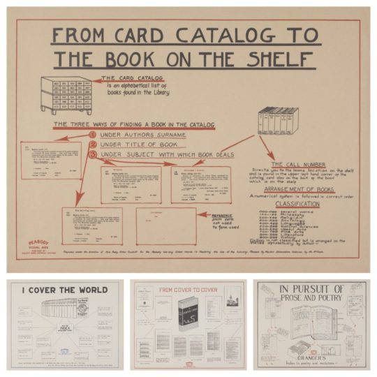 Awesome book and library infographics from the 30s and 40s