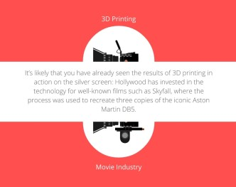 #D printing - a screenshot from interactive timeline of print technology by PrinterInks
