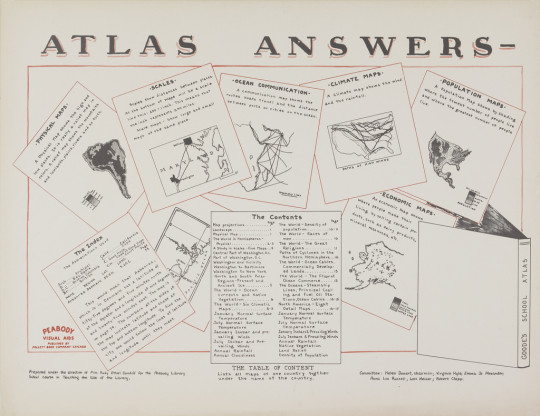 Vintage library infographics - Atlas answers