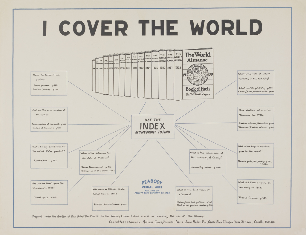 Vintage library infographics - I cover the world