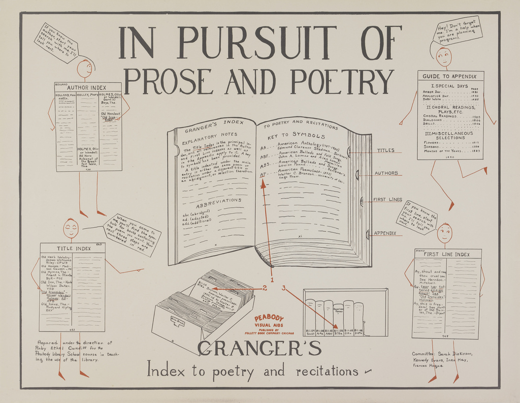 Vintage library infographics - In pursuit of prose and poetry