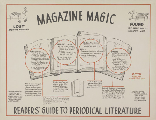 Vintage library infographics - Magazine magic