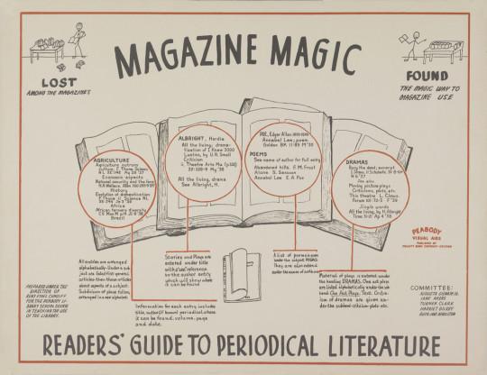 Vintage library infographics - Magazine magic