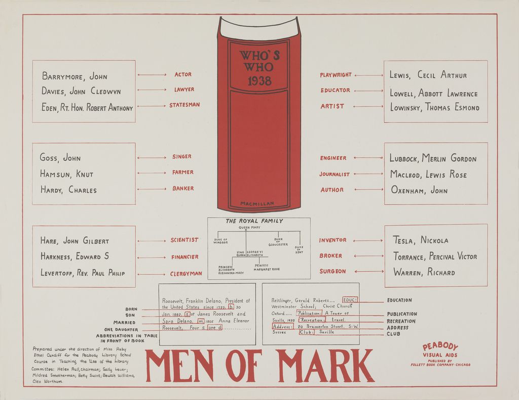 Vintage library infographics - Men of mark
