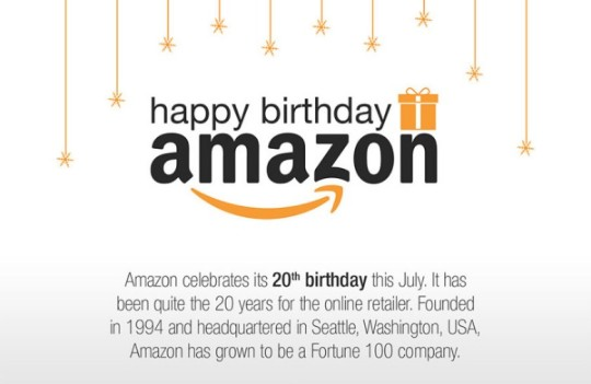 20 years of Amazon - infographic thumb