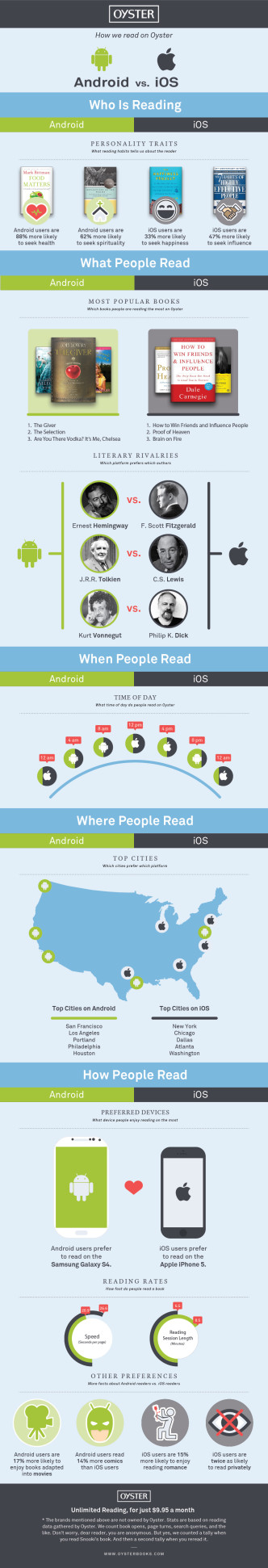 Reading on #Android vs #iOS #infographic