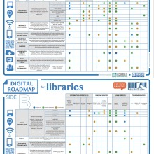 Digital roadmap for #libraries