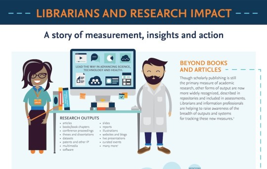 Librarians impact on research thumb