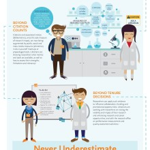 Librarians' impact on research #infographic