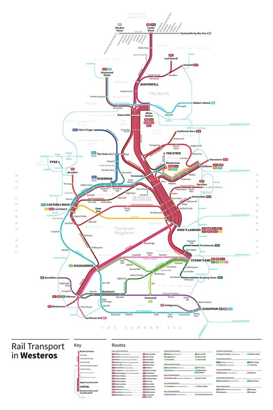 Literary maps - Rail Transport in Westeros