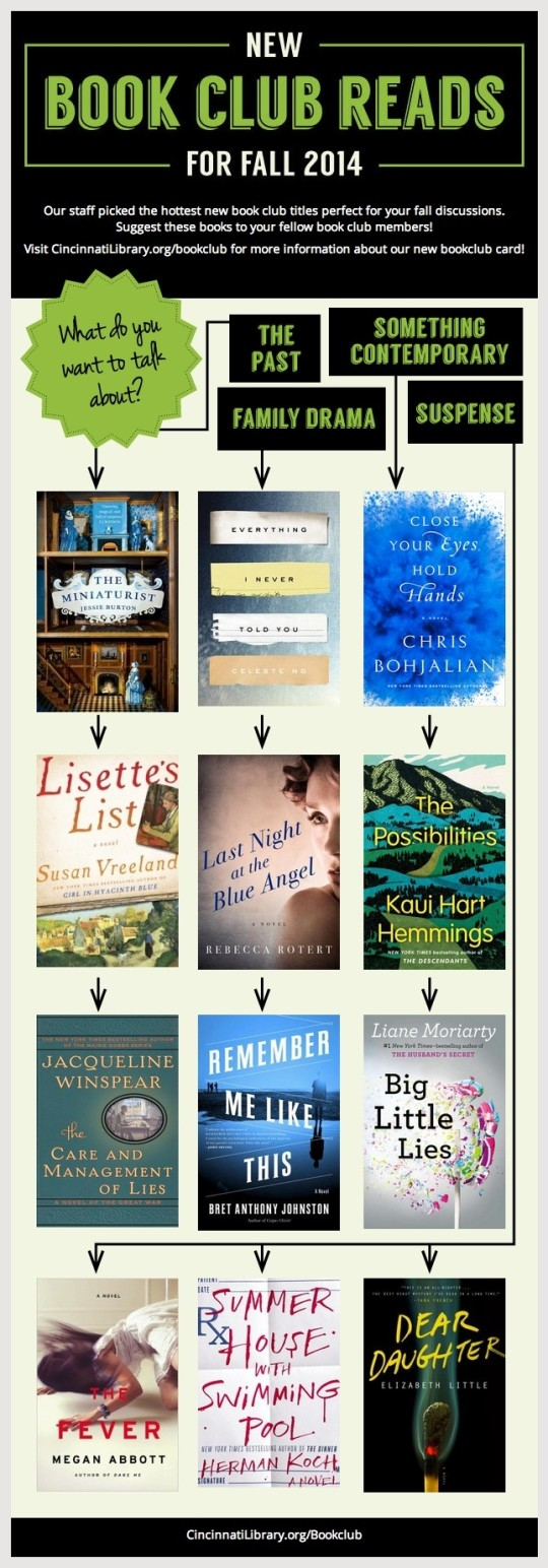 New Book Club reads for fall 2014 #infographic