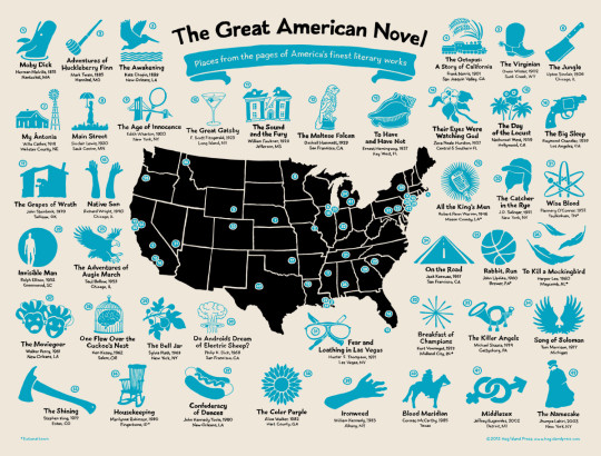 Literary maps: The Great American Novel