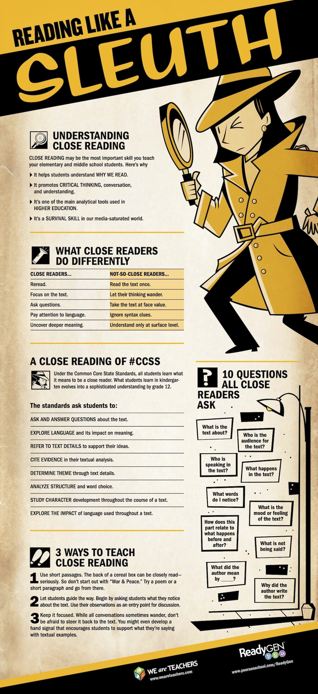 The importance of close reading #infographic