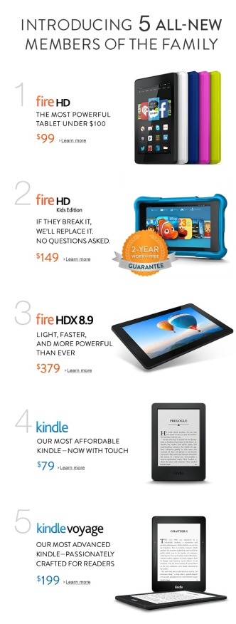 All 2014 #Amazon #Fire and #Kindle models