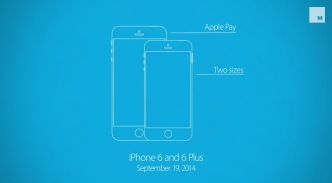 Illustrated history of the iPhone