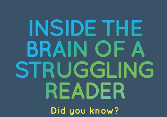 Inside the brain of a reader thumb