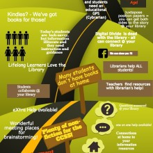 Many reasons you need a #librarian #infographic