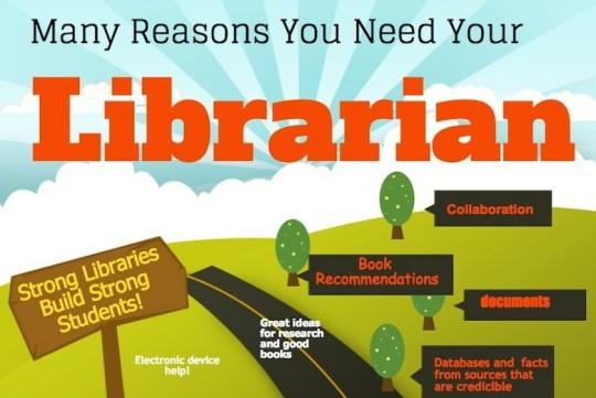Many reasons you need a librarian thumb