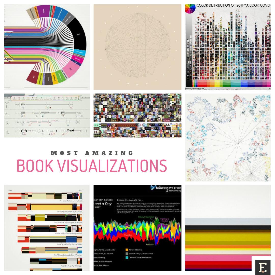 Most amazing book visualizations
