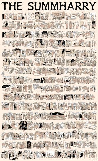 The SummHarry - entire plot of #HarryPotter in one chart #geek