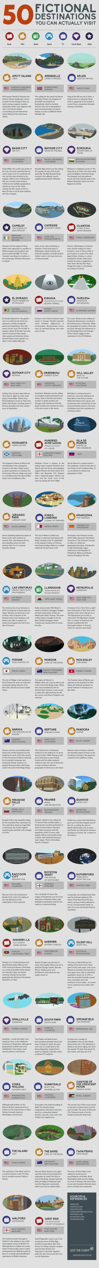 50 fictional places you can actually visit #infographic