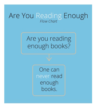 Are you #reading enough? #flowchart