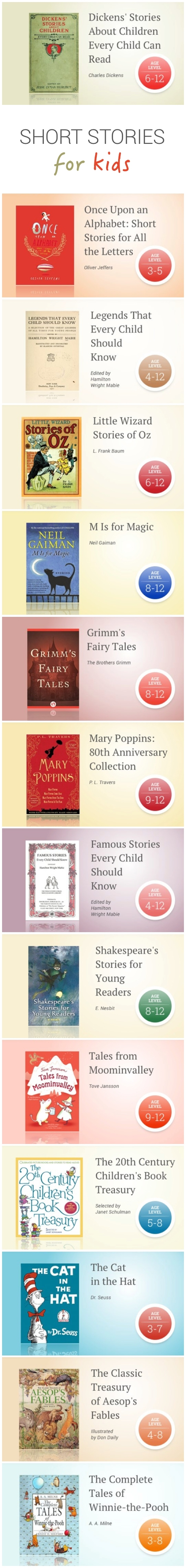 Best short stories for kids infographic