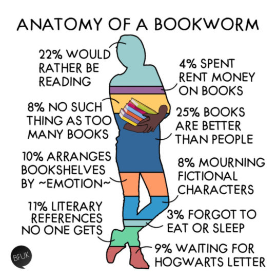 Buzz Feed UK - Anatomy of a bookworm