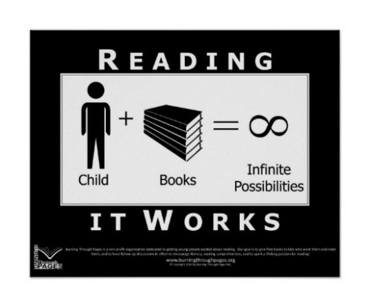 #Reading - it works