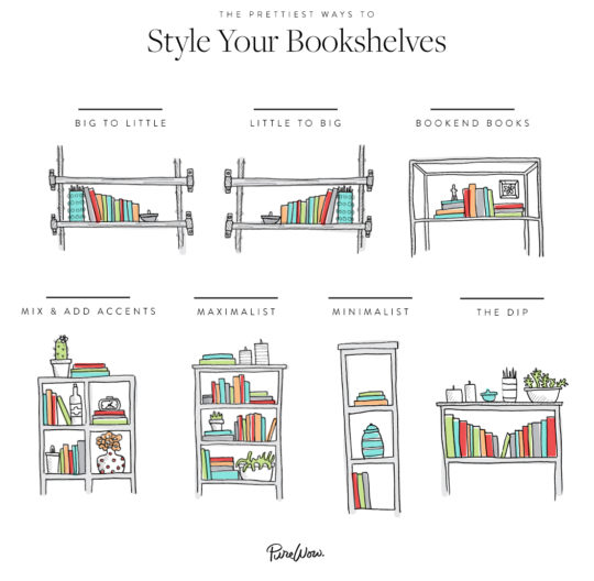 What is your favorite way to arrange books on a bookshelf?