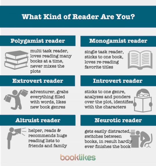 50 most popular images about books reading and libraries what kind of reader are you the team from booklikes the popular book discovery site has explored the different types of readers fandeluxe Image collections