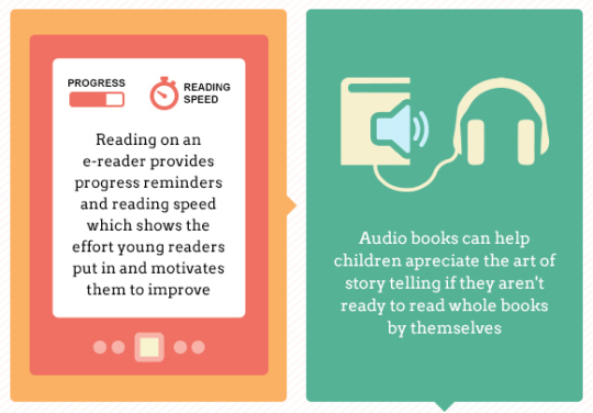 How to encourage children to read - thumb