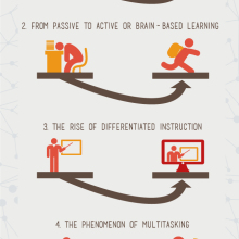4 ways technology is changing how we learn - infographic