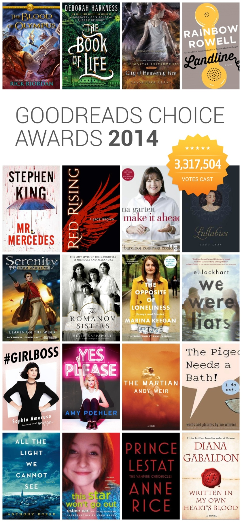 Goodreads Awards 2014 - best books of the year decided by readers #infographic