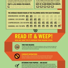 Train yourself to speed read #infographic