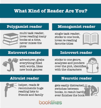 What kind of reader are you - infographic