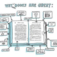 Why real books are great - chart