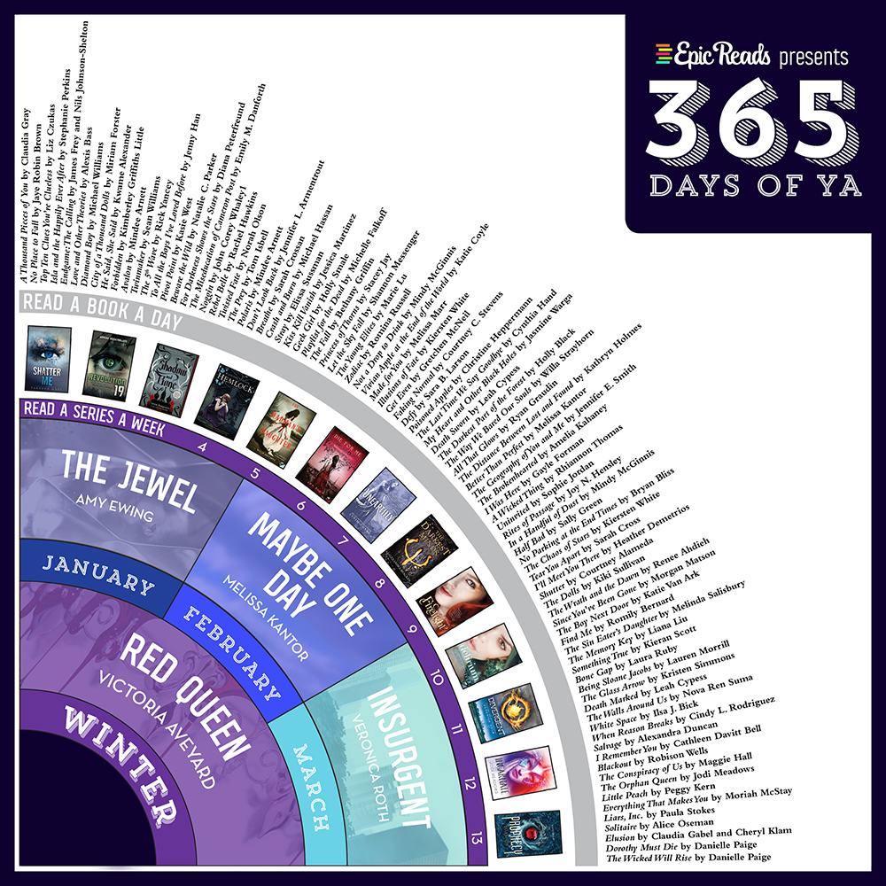 Epic Reads 365 days of YA / winter