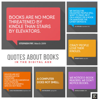 Most interesting quotes about books in digital times
