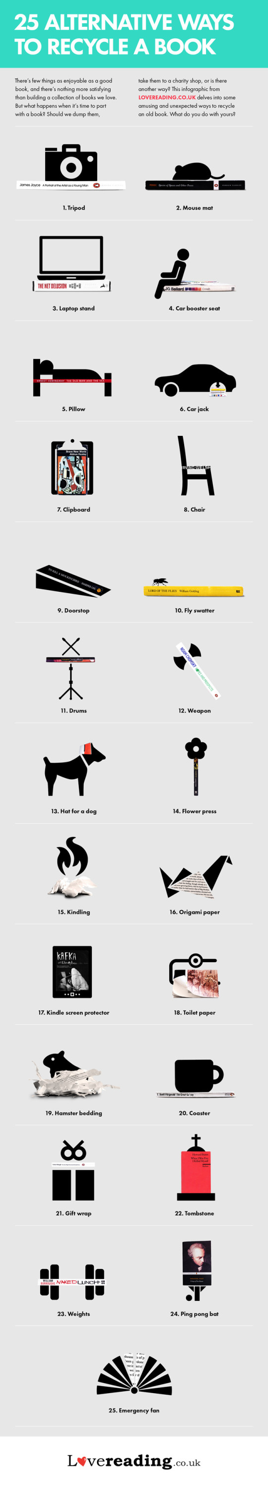 25 alternative ways to recycle a book #infographic