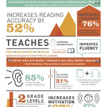 How audio promotes literacy - infographic