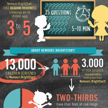 Is your child ready to read #infographic