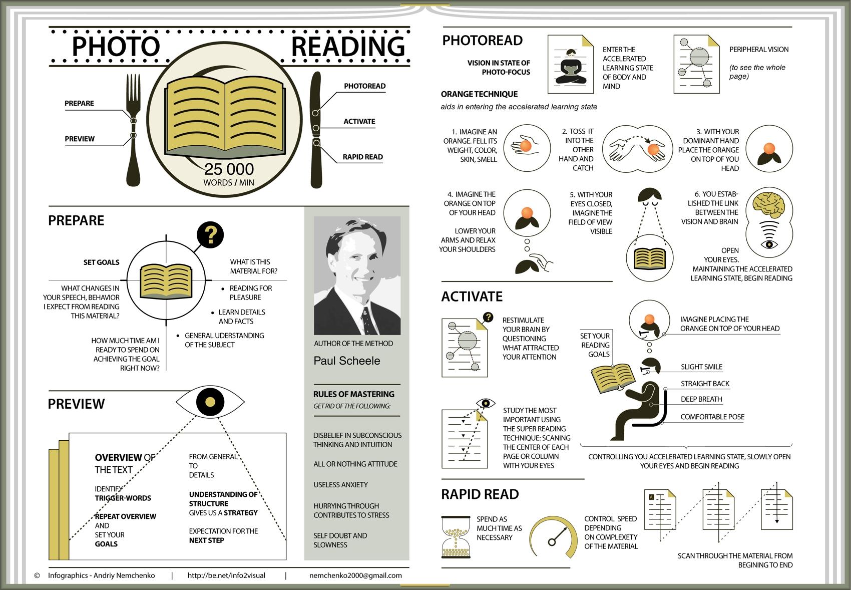 Photo reading technique infographic