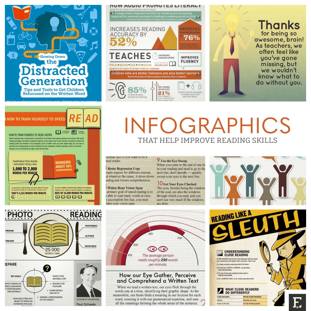 8 infographics that will help improve your reading skills